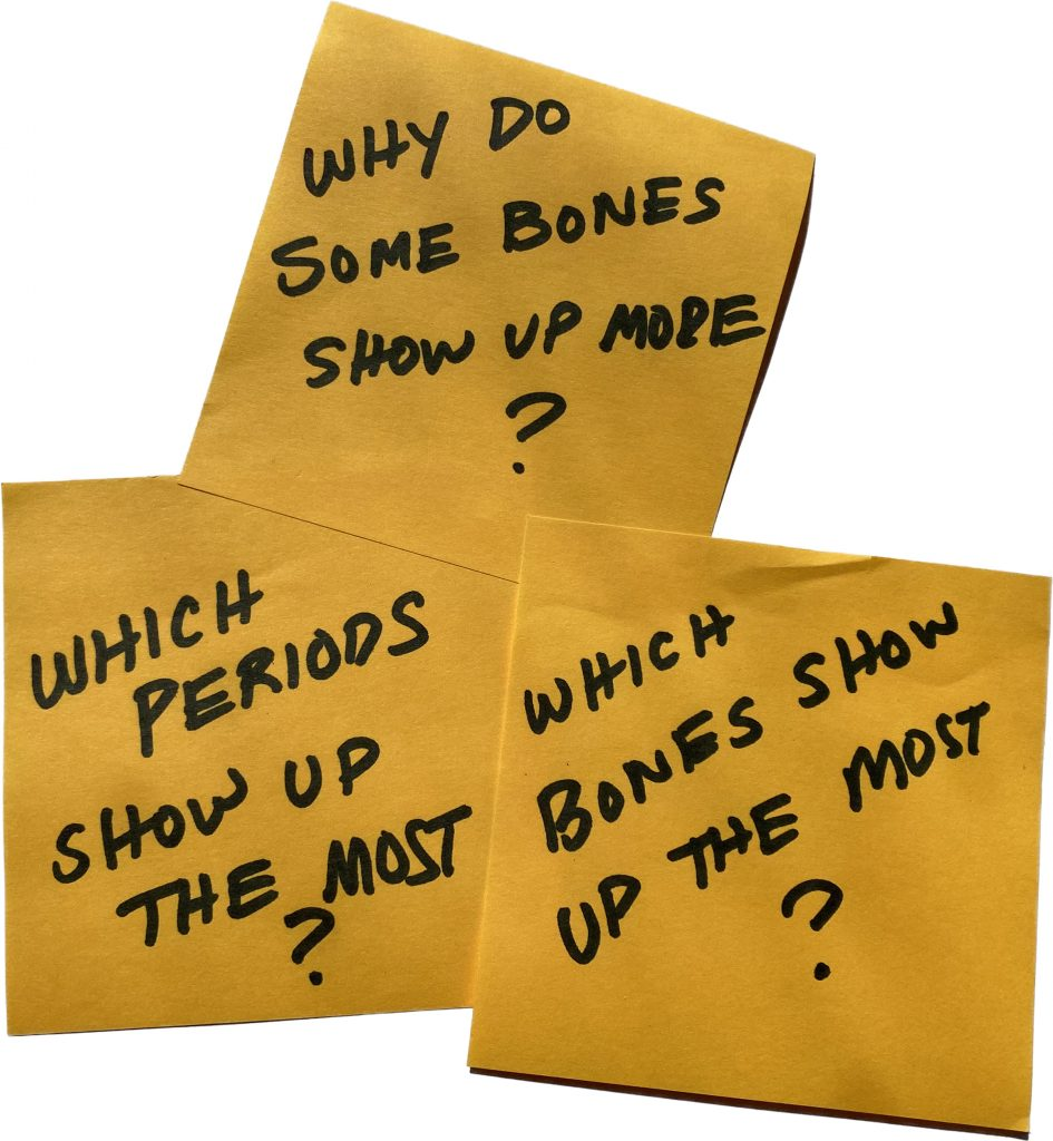 Yellow sticky notes are covered with questions about data.