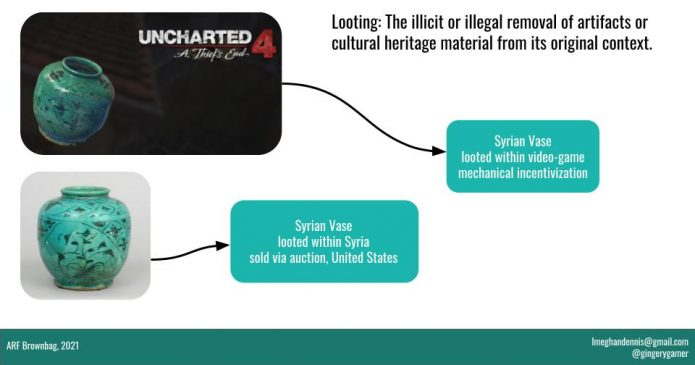 A graph shows the usage of a looted Syrian vase in the video-game Uncharted 4.