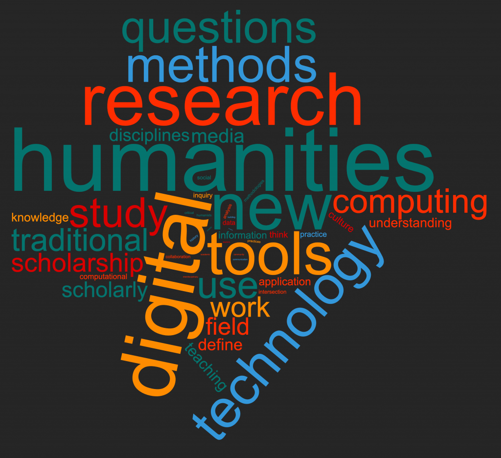 Day of DH word cloud. Multicolored words about digital humanities arranged in roughly a diamond shape.